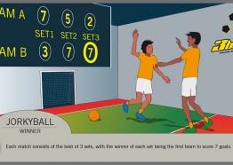 Principali regole Jorkyball