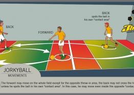 Jorkyball basic rules